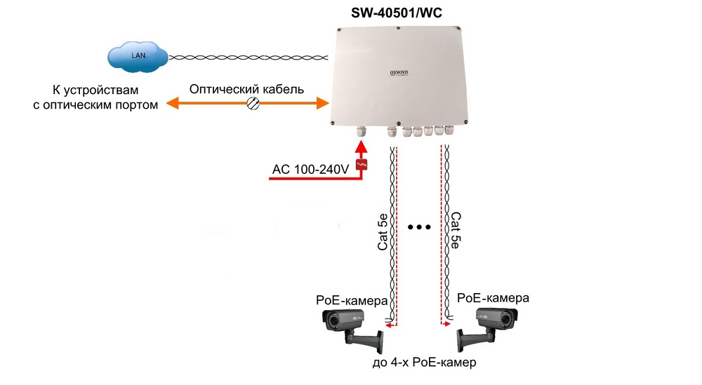 SW 40501 WC sh