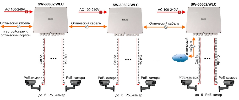 SW 60602 WLC sh