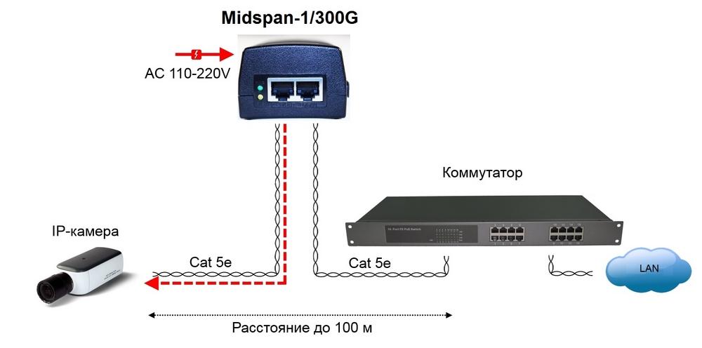Midspan 1 300G sh1