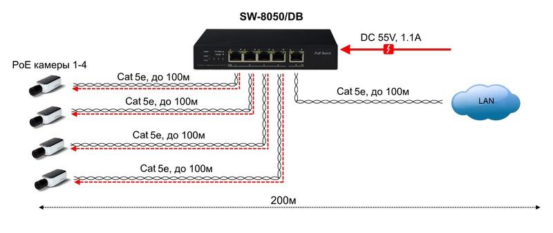 SW 8050 DB sh1
