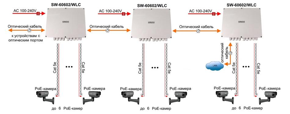 Схема подключения SW-60602WLC
