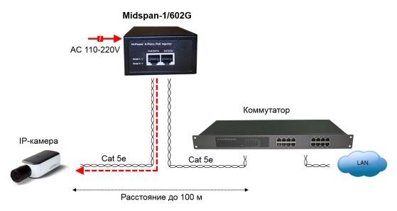 PoE Splitter/G2 - PoE-сплиттер