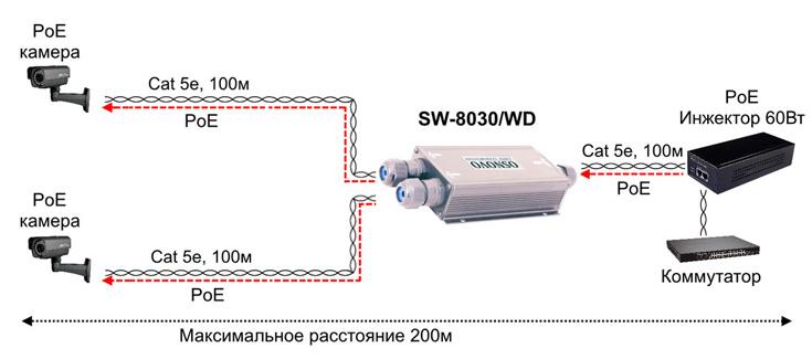 SW 8030 WD sh1