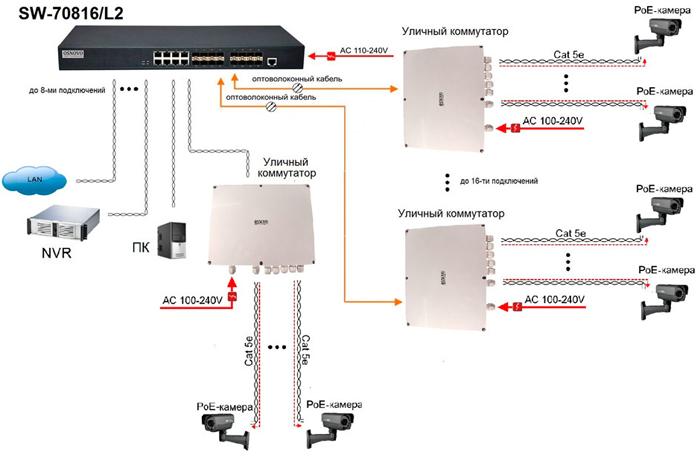 SW 70816L2 scheme