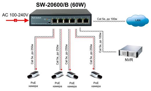 SW 20600 B(60W) scheme