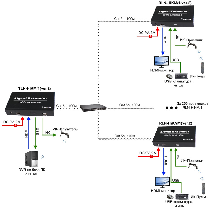 TLN HiKM 1+RLN HiKM 1(ver.2) sh2