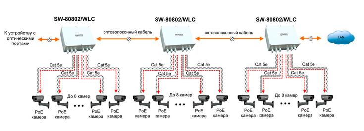 SW 80802 WLC 12774 sh1