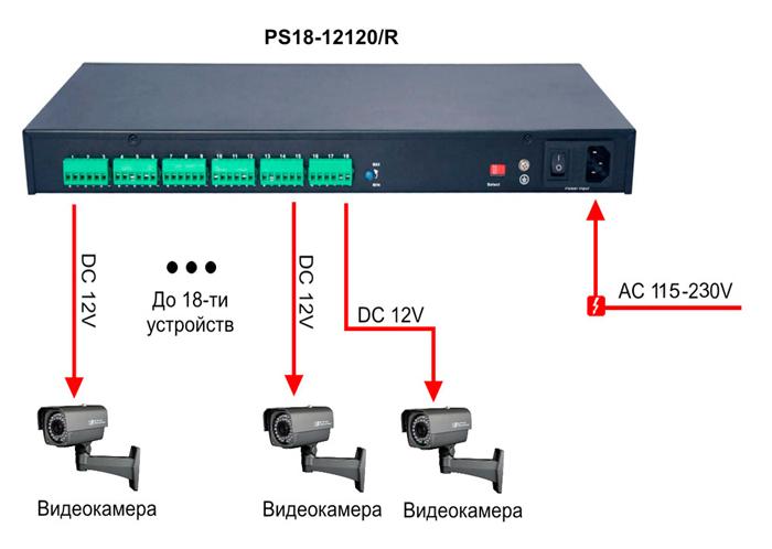 PS18 12120R sh1