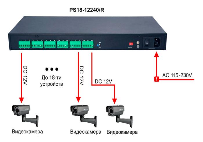 PS18 12240R sh1